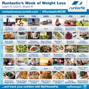 Runtastic Week of Weight Loss calendar
