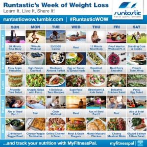 Runtastic Week of Weight Loss calendar